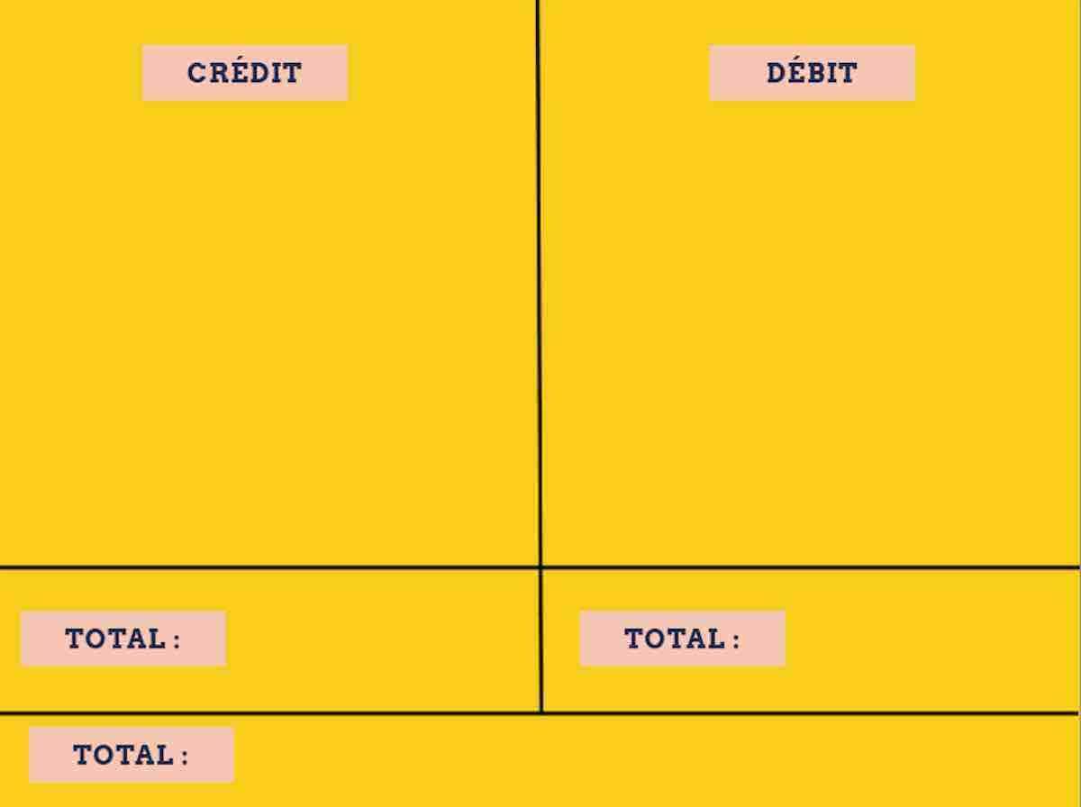 Comment faire un budget facile/ Débit et Crédit.