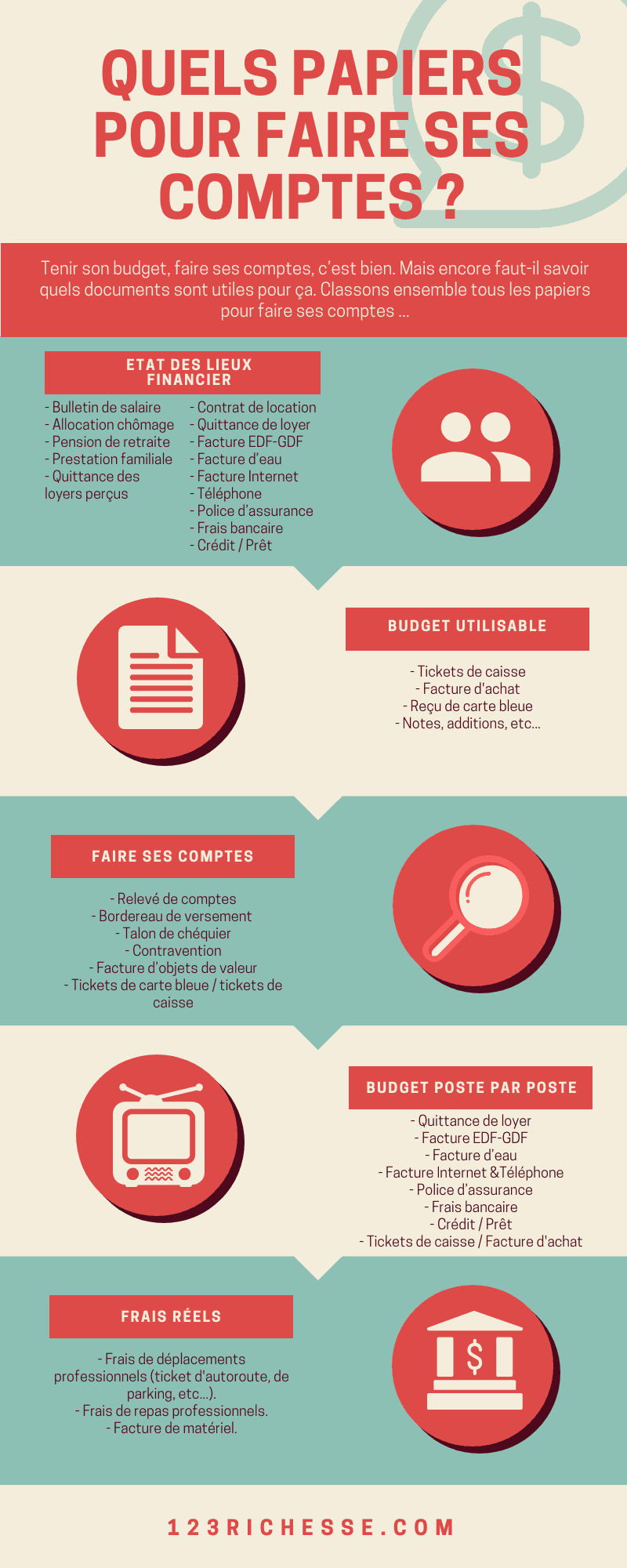 Infographie : quels papiers pour faire ses comptes.