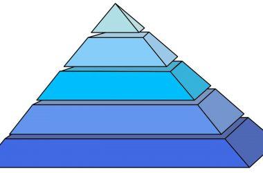 Pyramide de Maslow de la liberté financière. Une pyramide en tranche.