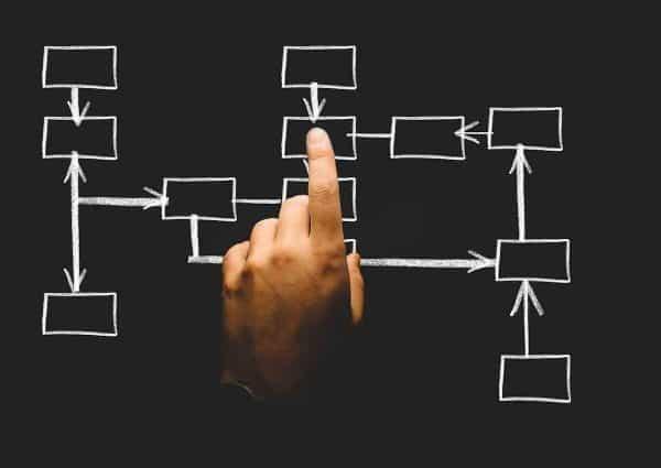 Organisation personnelle. Une main traçant une architecture sur un tableau noir.