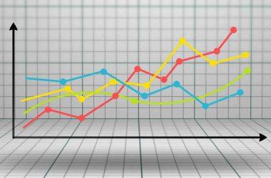 Comment gagner de l'argent en investissant. Une série de courbes sur un graphe.