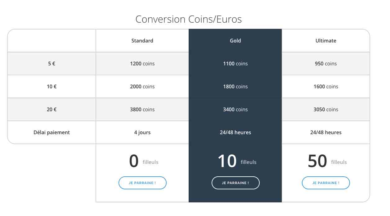 gagner de l'argent en ligne. Tableau de conversion Coins / Euros.